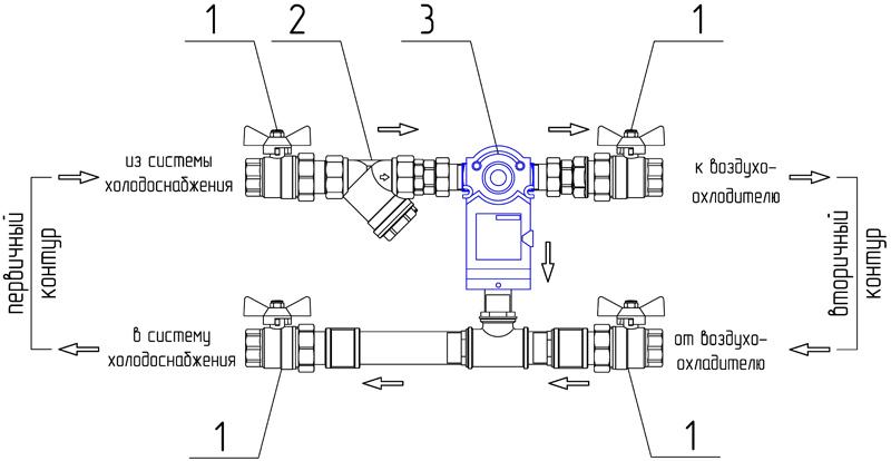 Конструкция SUM(С)-N