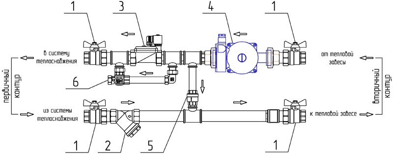 Конструкция SUM(Z)-N
